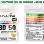 CANNABIVA FULL SPECTRUM CBD CAPSULES
